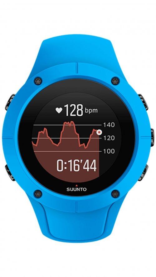 καλύτερο GPS dating app iPhone Αλμάτι που χρονολογείται